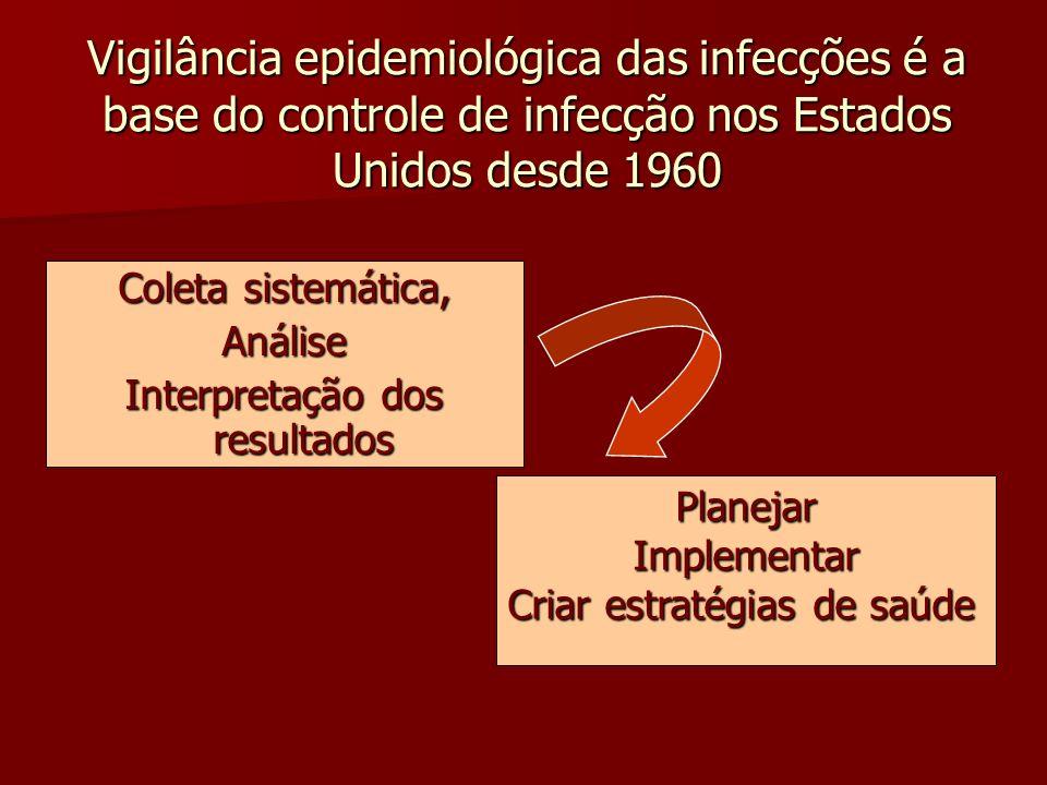Vigilância epidemiológica das infecções é a base do controle de infecção nos Estados Unidos desde 1960 Coleta sistemática, Análise Interpretação dos r