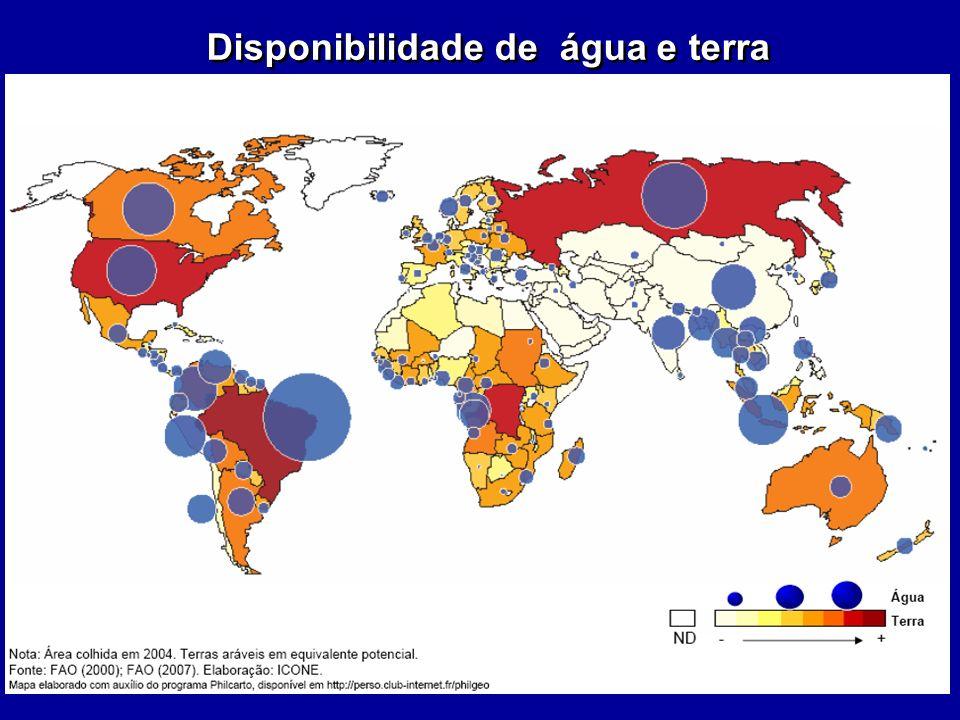 Disponibilidade de água e terra