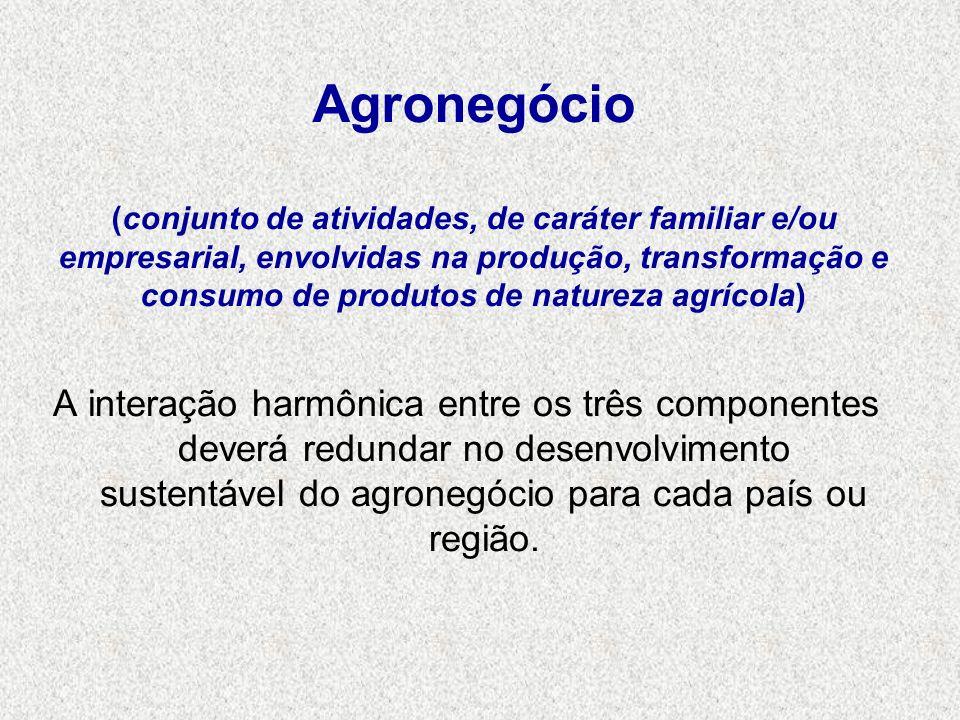 Agronegócio (conjunto de atividades, de caráter familiar e/ou empresarial, envolvidas na produção, transformação e consumo de produtos de natureza agr