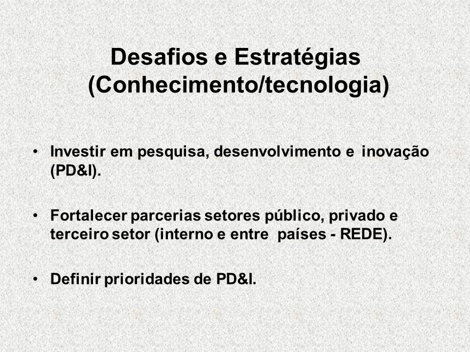 Desafios e Estratégias (Conhecimento/tecnologia) Investir em pesquisa, desenvolvimento e inovação (PD&I). Fortalecer parcerias setores público, privad