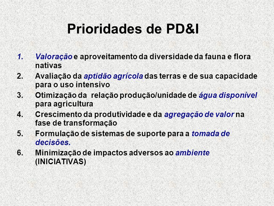 Prioridades de PD&I 1.Valoração e aproveitamento da diversidade da fauna e flora nativas 2.Avaliação da aptidão agrícola das terras e de sua capacidad