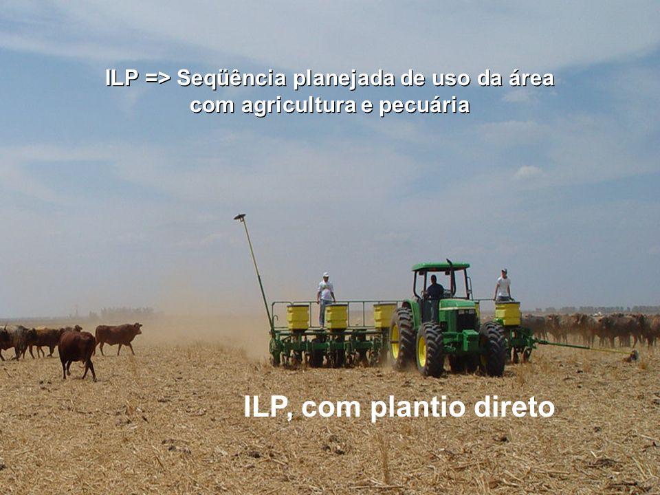 ILP, com plantio direto ILP => Seqüência planejada de uso da área com agricultura e pecuária ILP => Seqüência planejada de uso da área com agricultura