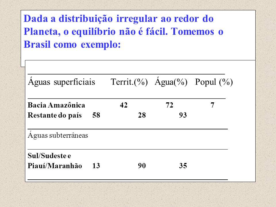 Dada a distribuição irregular ao redor do Planeta, o equilíbrio não é fácil. Tomemos o Brasil como exemplo: ________________________________ Águas sup