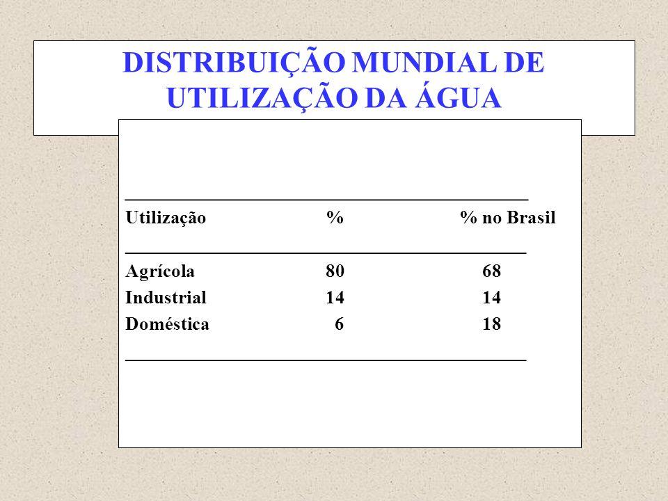 DISTRIBUIÇÃO MUNDIAL DE UTILIZAÇÃO DA ÁGUA ___________________________ Utilização% no Brasil ___________________________________________ Agrícola80 68