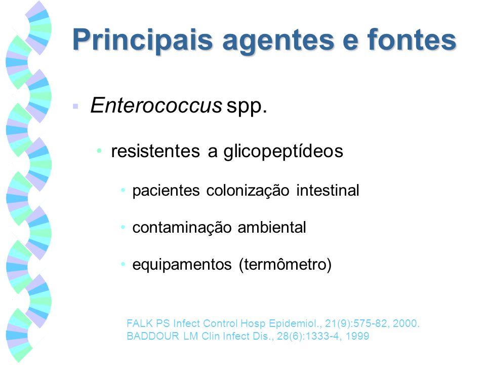 Principais agentes e fontes Enterococcus spp. resistentes a glicopeptídeos pacientes colonização intestinal contaminação ambiental equipamentos (termô