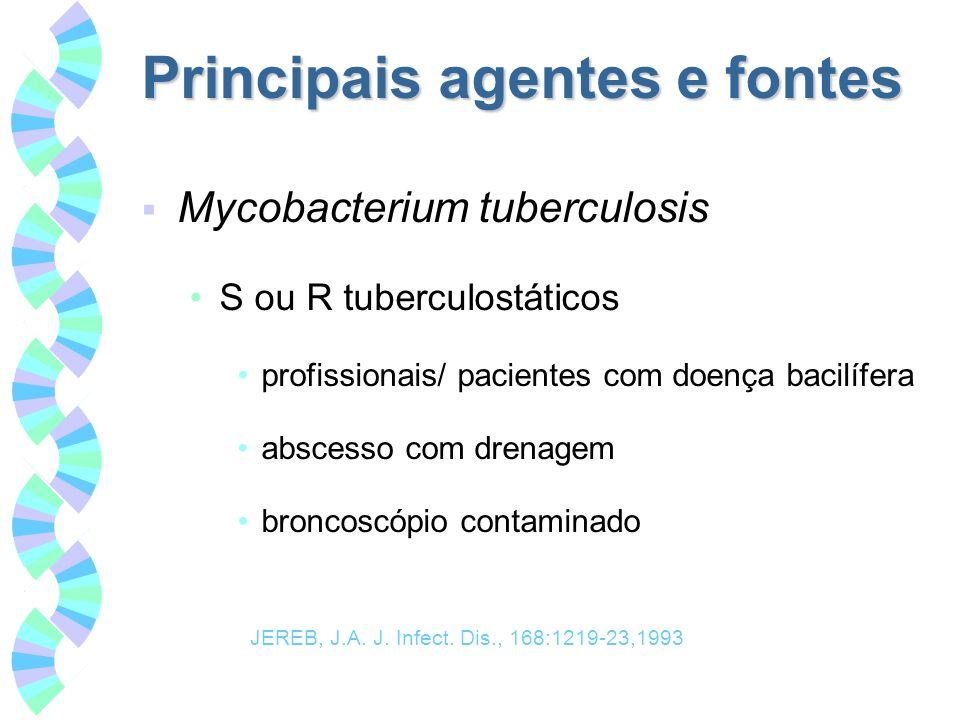 Principais agentes e fontes Mycobacterium tuberculosis S ou R tuberculostáticos profissionais/ pacientes com doença bacilífera abscesso com drenagem b