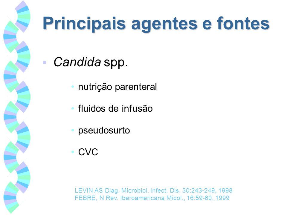 Principais agentes e fontes Candida spp. nutrição parenteral fluidos de infusão pseudosurto CVC LEVIN AS Diag. Microbiol. Infect. Dis. 30:243-249, 199