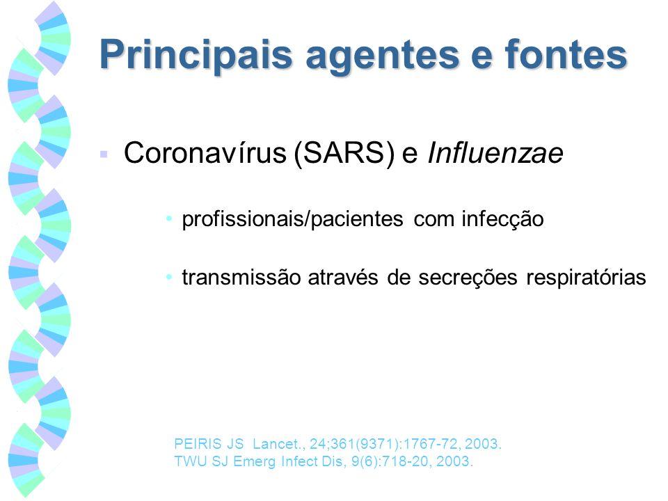 Principais agentes e fontes Coronavírus (SARS) e Influenzae profissionais/pacientes com infecção transmissão através de secreções respiratórias PEIRIS