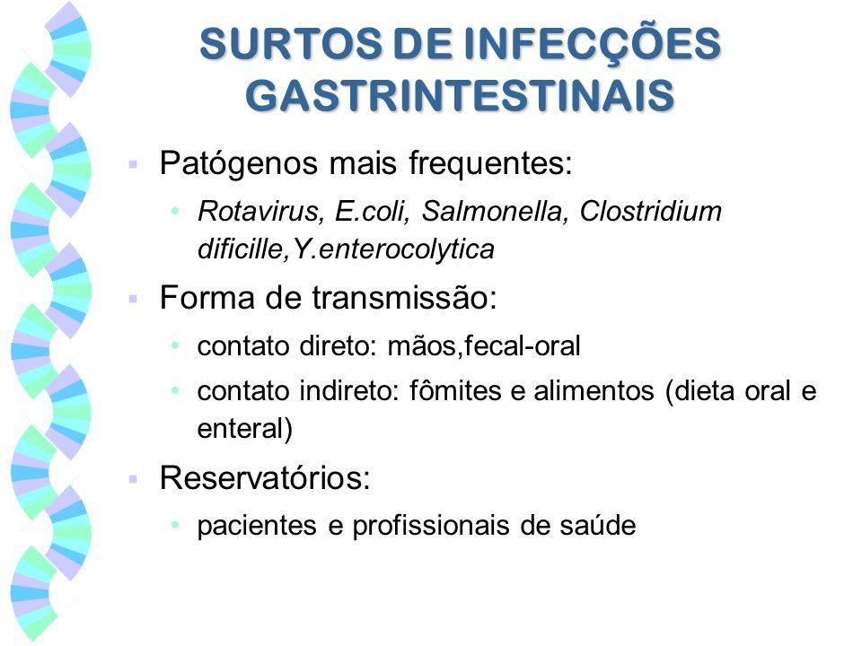 SURTOS DE INFECÇÕES GASTRINTESTINAIS Patógenos mais frequentes: Rotavirus, E.coli, Salmonella, Clostridium dificille,Y.enterocolytica Forma de transmi