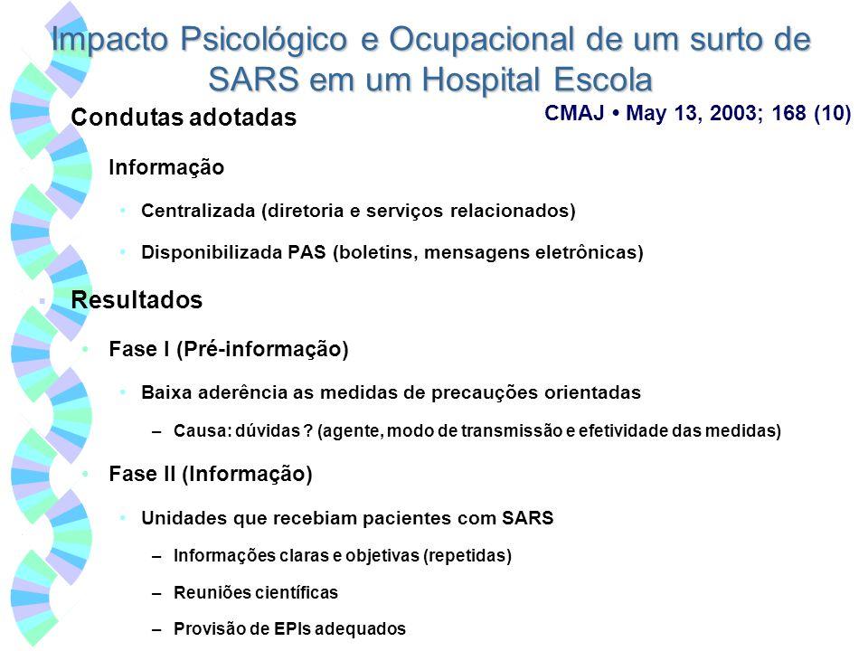 Impacto Psicológico e Ocupacional de um surto de SARS em um Hospital Escola Condutas adotadas Informação Centralizada (diretoria e serviços relacionad
