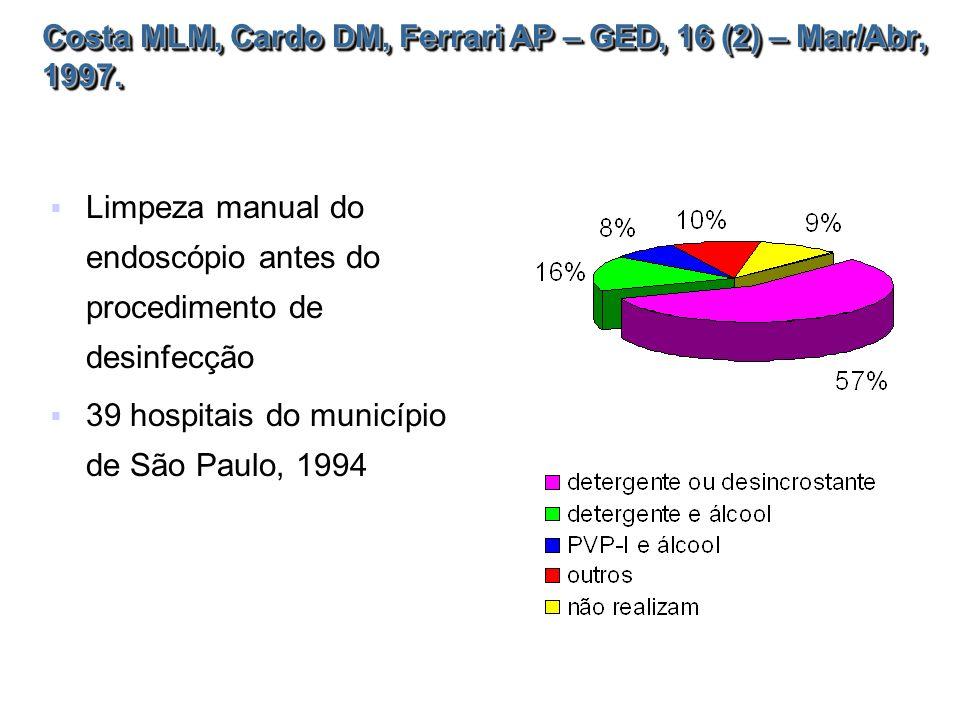 Costa MLM, Cardo DM, Ferrari AP – GED, 16 (2) – Mar/Abr, 1997. Limpeza manual do endoscópio antes do procedimento de desinfecção 39 hospitais do munic