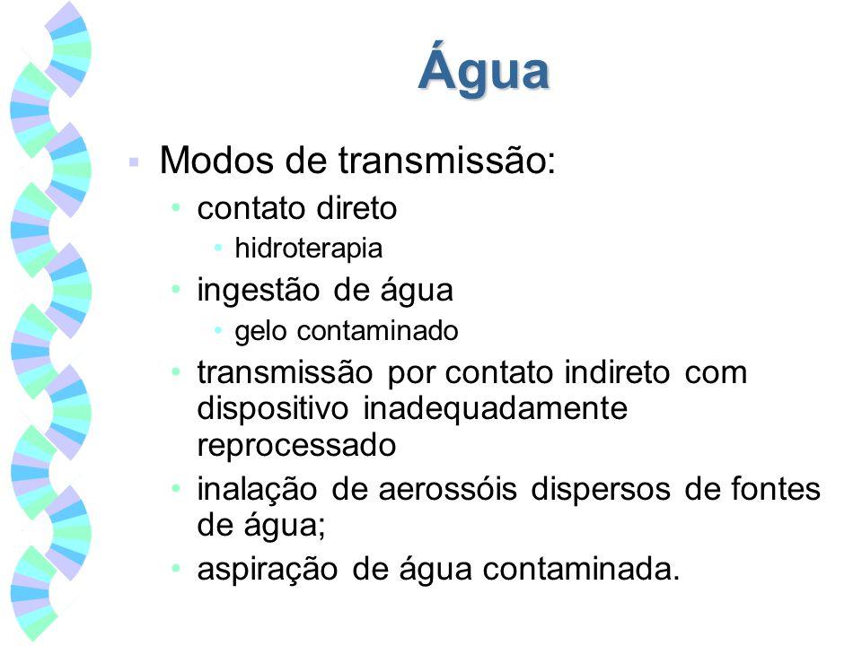 Água Modos de transmissão: contato direto hidroterapia ingestão de água gelo contaminado transmissão por contato indireto com dispositivo inadequadame