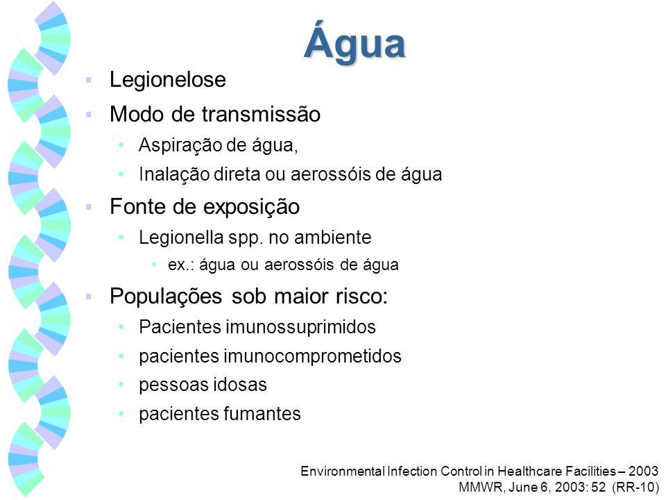 Água Legionelose Modo de transmissão Aspiração de água, Inalação direta ou aerossóis de água Fonte de exposição Legionella spp. no ambiente ex.: água
