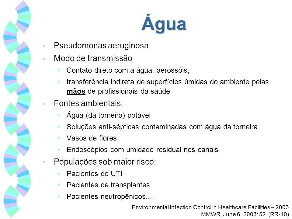 Água Pseudomonas aeruginosa Modo de transmissão Contato direto com a água, aerossóis; transferência indireta de superfícies úmidas do ambiente pelas m