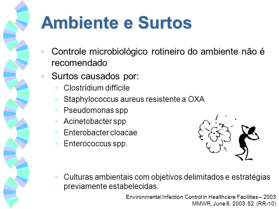 Ambiente e Surtos Controle microbiológico rotineiro do ambiente não é recomendado Surtos causados por: Clostrídium diffícile Staphylococcus aureus res