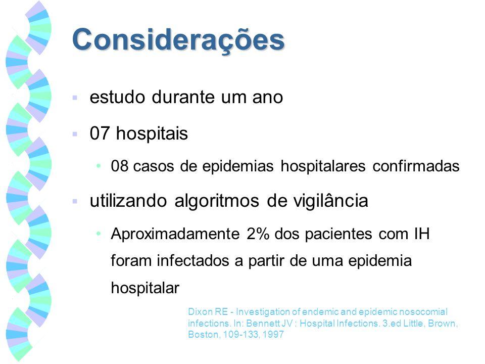 Considerações estudo durante um ano 07 hospitais 08 casos de epidemias hospitalares confirmadas utilizando algoritmos de vigilância Aproximadamente 2%