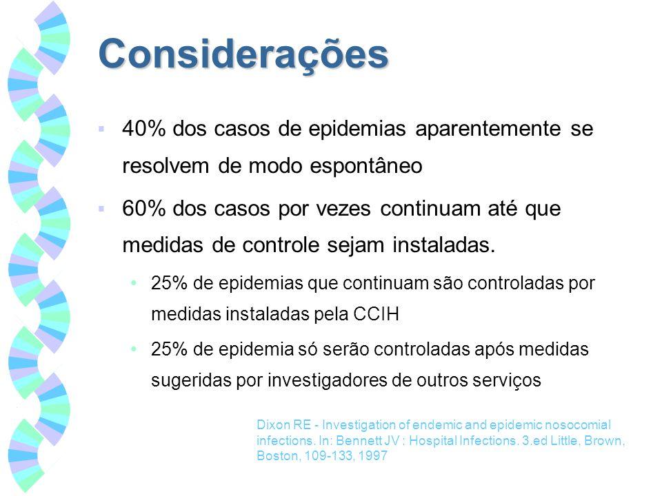 Considerações 40% dos casos de epidemias aparentemente se resolvem de modo espontâneo 60% dos casos por vezes continuam até que medidas de controle se