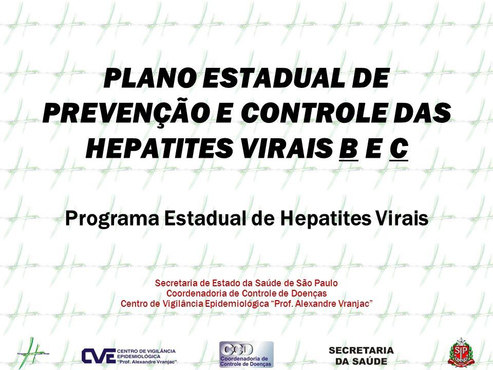 PLANO ESTADUAL DE PREVENÇÃO E CONTROLE DAS HEPATITES VIRAIS B E C Programa Estadual de Hepatites Virais Secretaria de Estado da Saúde de São Paulo Coo