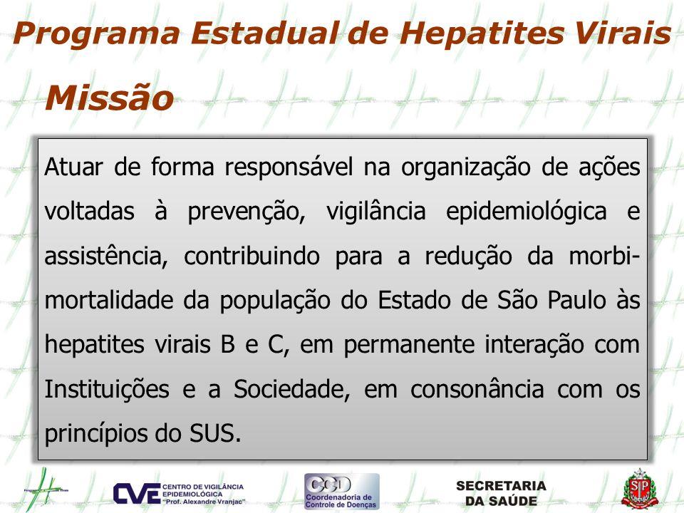 Programa Estadual de Hepatites Virais Atuar de forma responsável na organização de ações voltadas à prevenção, vigilância epidemiológica e assistência