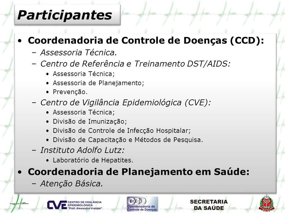 Participantes Coordenadoria de Controle de Doenças (CCD): –Assessoria Técnica. –Centro de Referência e Treinamento DST/AIDS: Assessoria Técnica; Asses