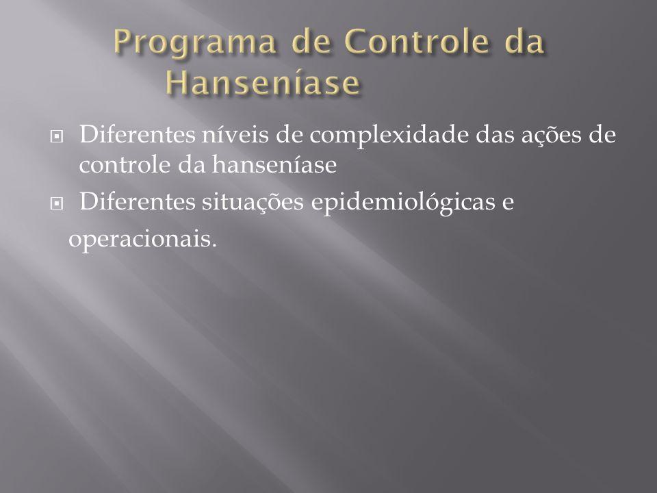 Diferentes níveis de complexidade das ações de controle da hanseníase Diferentes situações epidemiológicas e operacionais.
