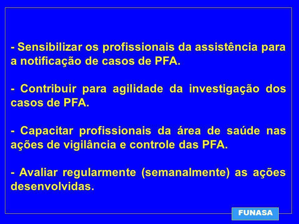 - Sensibilizar os profissionais da assistência para a notificação de casos de PFA.