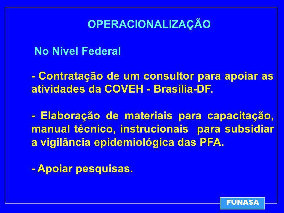 OPERACIONALIZAÇÃO No Nível Federal - Contratação de um consultor para apoiar as atividades da COVEH - Brasília-DF.