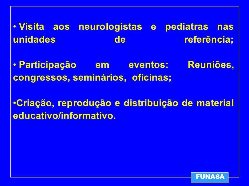 FUNASA Visita aos neurologistas e pediatras nas unidades de referência; Participação em eventos: Reuniões, congressos, seminários, oficinas; Criação, reprodução e distribuição de material educativo/informativo.