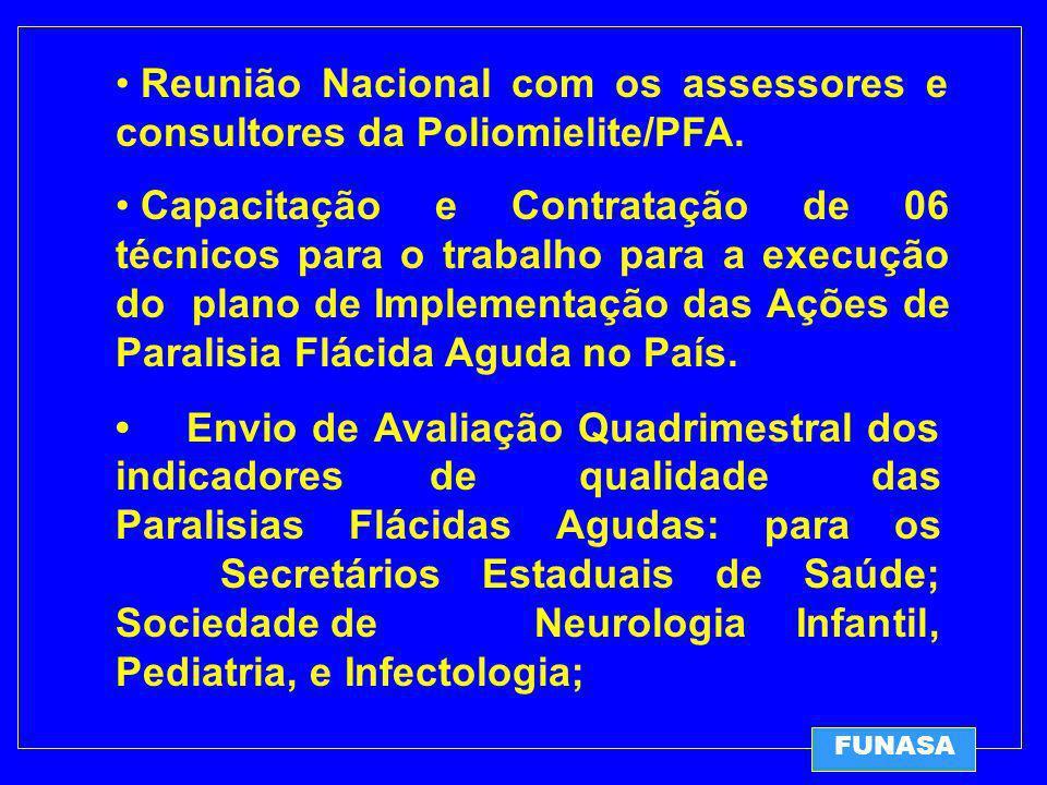 Envio de Avaliação Quadrimestral dos indicadores de qualidade das Paralisias Flácidas Agudas: para os Secretários Estaduais de Saúde; Sociedade de Neurologia Infantil, Pediatria, e Infectologia; FUNASA Reunião Nacional com os assessores e consultores da Poliomielite/PFA.