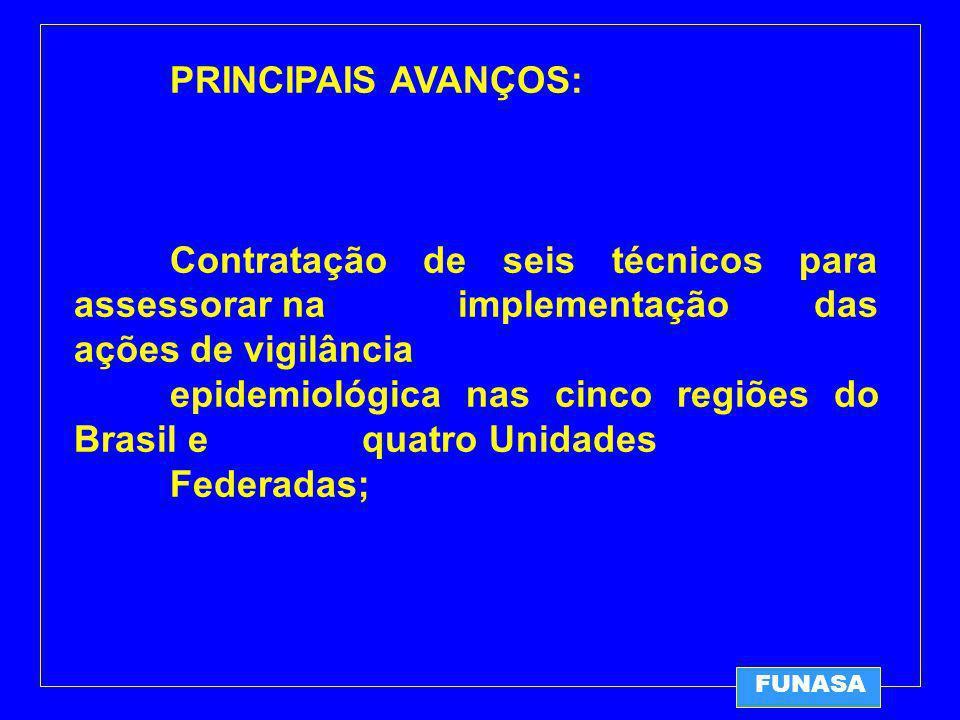 FUNASA PRINCIPAIS AVANÇOS: Contratação de seis técnicos para assessorar na implementação das ações de vigilância epidemiológica nas cinco regiões do Brasil e quatro Unidades Federadas;