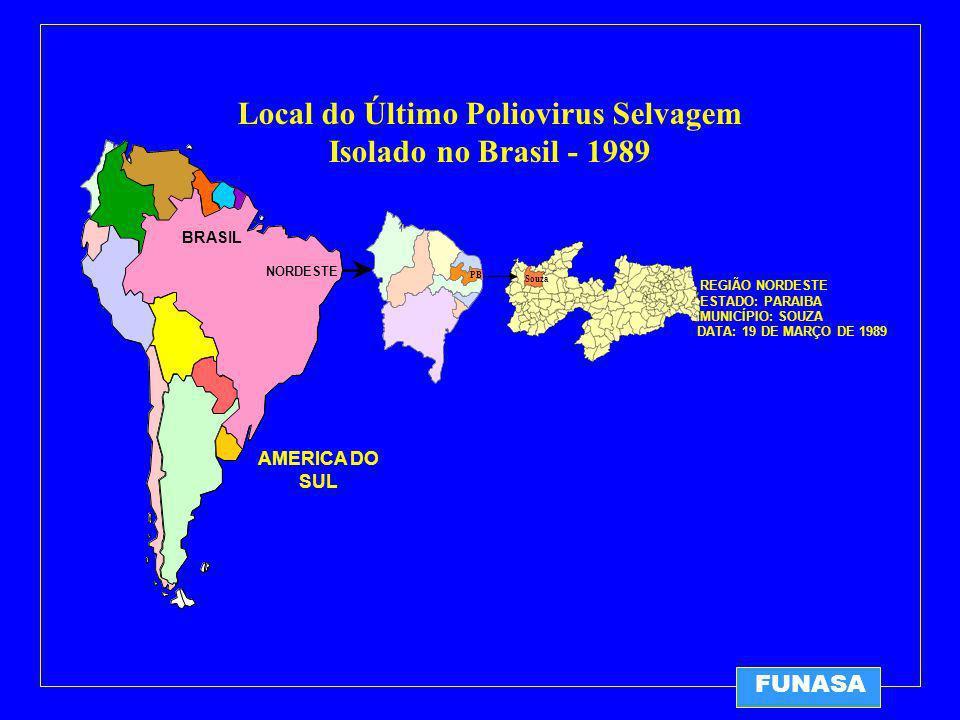 NORDESTE BRASIL REGIÃO NORDESTE ESTADO: PARAIBA MUNICÍPIO: SOUZA DATA: 19 DE MARÇO DE 1989 AMERICA DO SUL Souza PB Local do Último Poliovirus Selvagem Isolado no Brasil - 1989