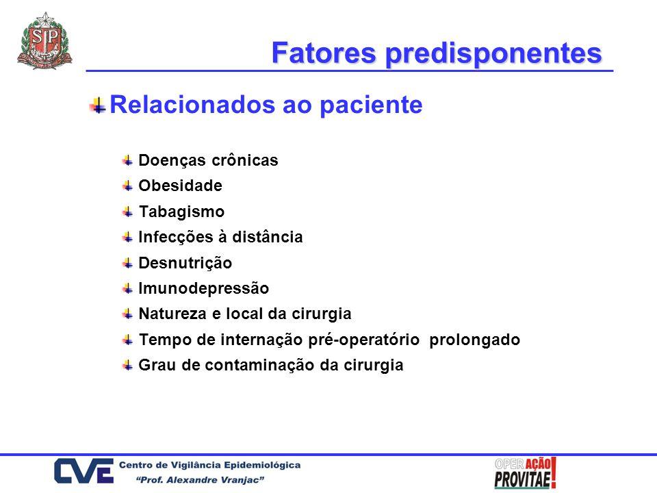 Fatores predisponentes Relacionados ao paciente Doenças crônicas Obesidade Tabagismo Infecções à distância Desnutrição Imunodepressão Natureza e local