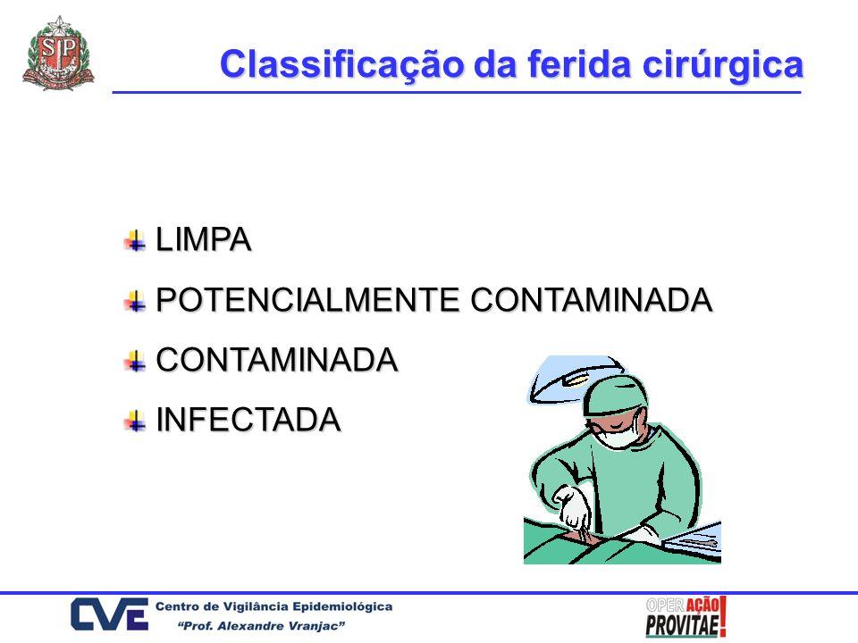 Classificação da ferida cirúrgica LIMPA POTENCIALMENTE CONTAMINADA CONTAMINADAINFECTADA