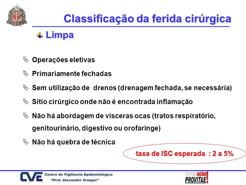 Limpa Operações eletivas Primariamente fechadas Sem utilização de drenos (drenagem fechada, se necessária) Sítio cirúrgico onde não é encontrada infla