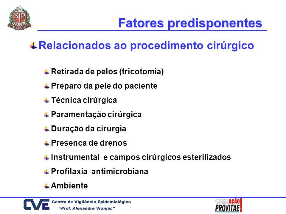 Fatores predisponentes Relacionados ao procedimento cirúrgico Retirada de pelos (tricotomia) Preparo da pele do paciente Técnica cirúrgica Paramentaçã