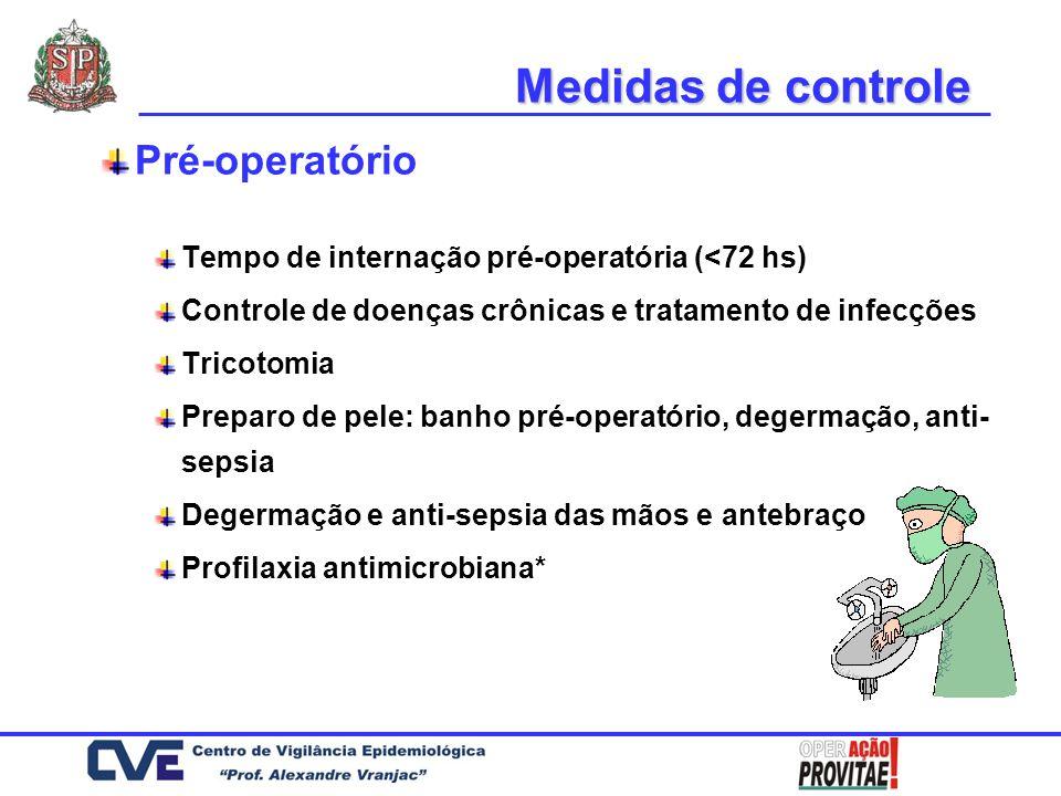 Medidas de controle Pré-operatório Tempo de internação pré-operatória (<72 hs) Controle de doenças crônicas e tratamento de infecções Tricotomia Prepa