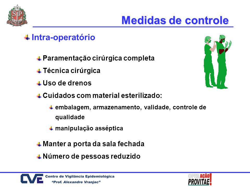 Medidas de controle Intra-operatório Paramentação cirúrgica completa Técnica cirúrgica Uso de drenos Cuidados com material esterilizado: embalagem, ar