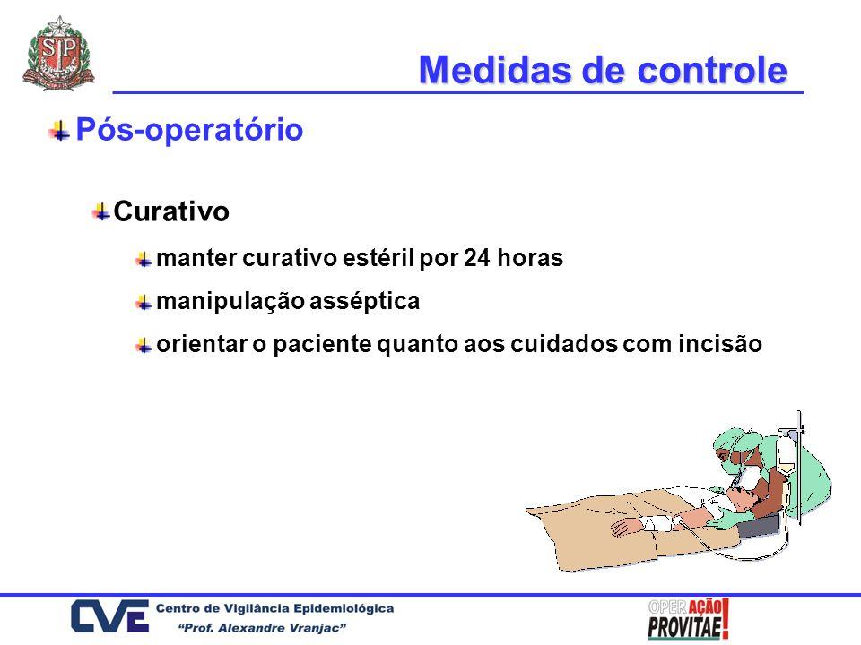 Medidas de controle Pós-operatório Curativo manter curativo estéril por 24 horas manipulação asséptica orientar o paciente quanto aos cuidados com inc
