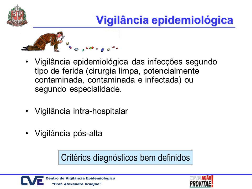 Vigilância epidemiológica das infecções segundo tipo de ferida (cirurgia limpa, potencialmente contaminada, contaminada e infectada) ou segundo especi