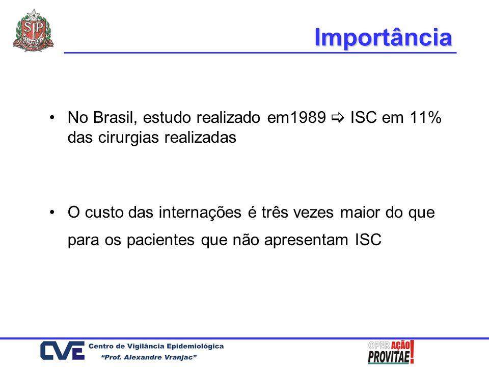 Importância No Brasil, estudo realizado em1989 ISC em 11% das cirurgias realizadas O custo das internações é três vezes maior do que para os pacientes