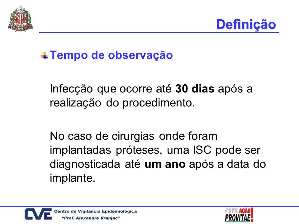 Definição Tempo de observação Infecção que ocorre até 30 dias após a realização do procedimento. No caso de cirurgias onde foram implantadas próteses,