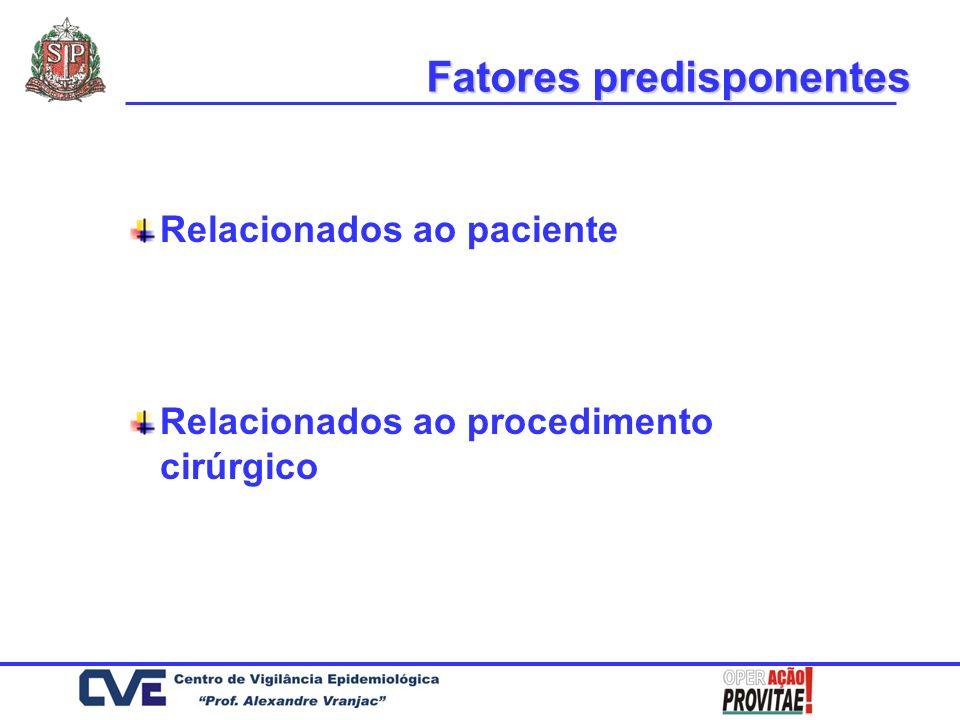 Fatores predisponentes Relacionados ao paciente Relacionados ao procedimento cirúrgico