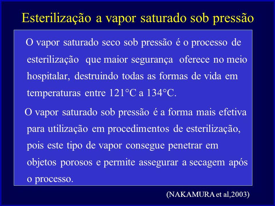 Esterilização a vapor saturado sob pressão O vapor saturado seco sob pressão é o processo de esterilização que maior segurança oferece no meio hospita