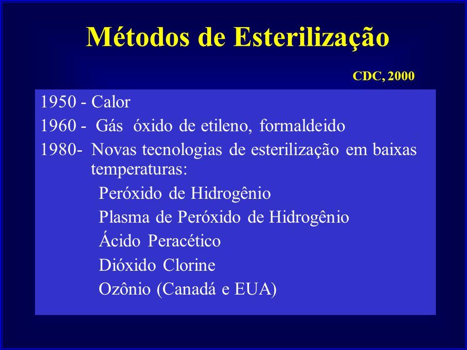 Métodos de Esterilização CDC, 2000 1950 - Calor 1960 - Gás óxido de etileno, formaldeido 1980- Novas tecnologias de esterilização em baixas temperatur