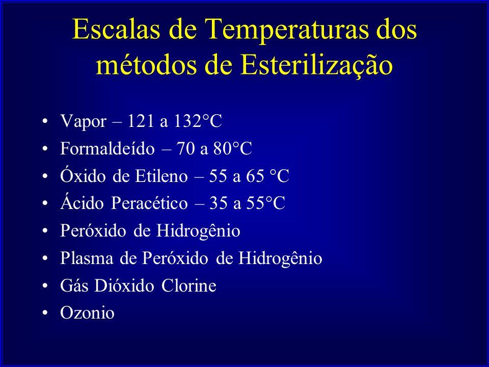 Escalas de Temperaturas dos métodos de Esterilização Vapor – 121 a 132°C Formaldeído – 70 a 80°C Óxido de Etileno – 55 a 65 °C Ácido Peracético – 35 a