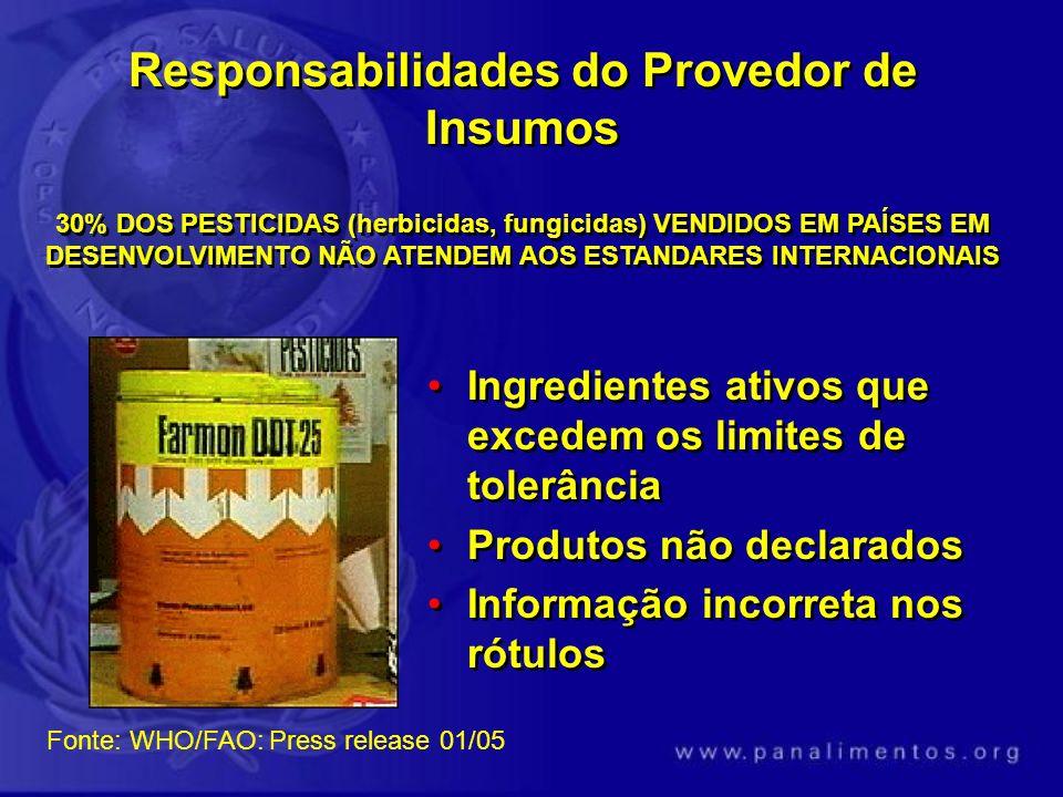 Responsabilidades do Provedor de Insumos Ingredientes ativos que excedem os limites de tolerância Produtos não declarados Informação incorreta nos rót