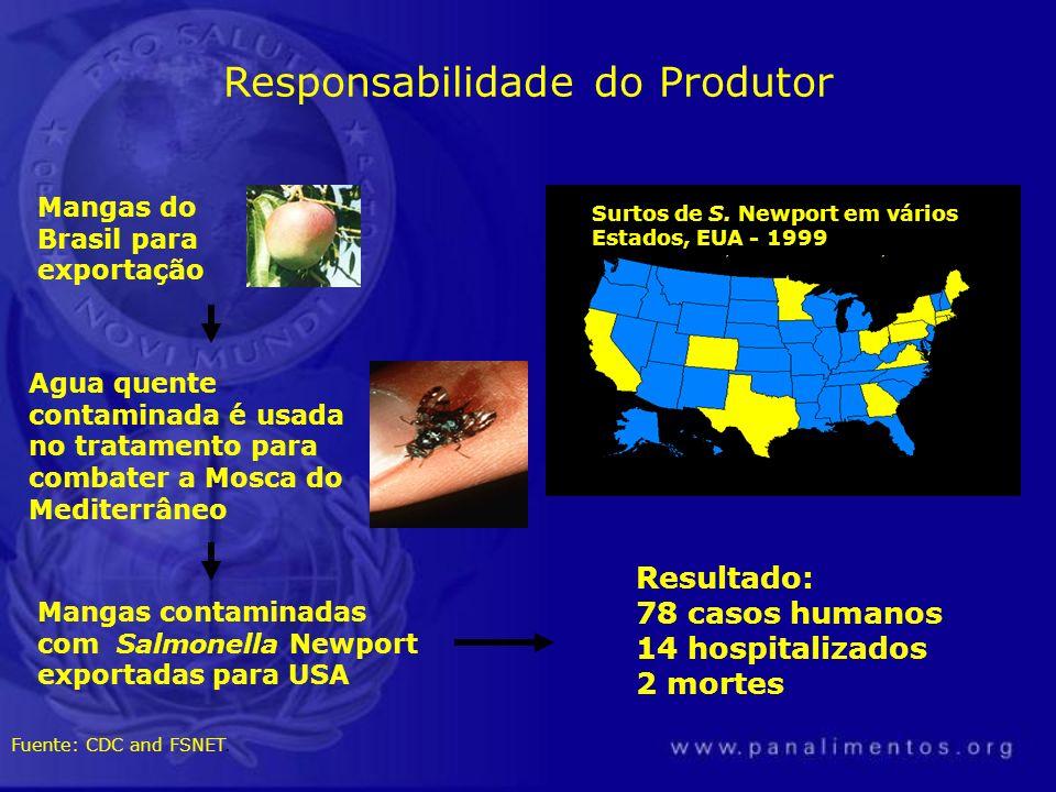 Responsabilidade do Produtor Mangas do Brasil para exportação Agua quente contaminada é usada no tratamento para combater a Mosca do Mediterrâneo Mang