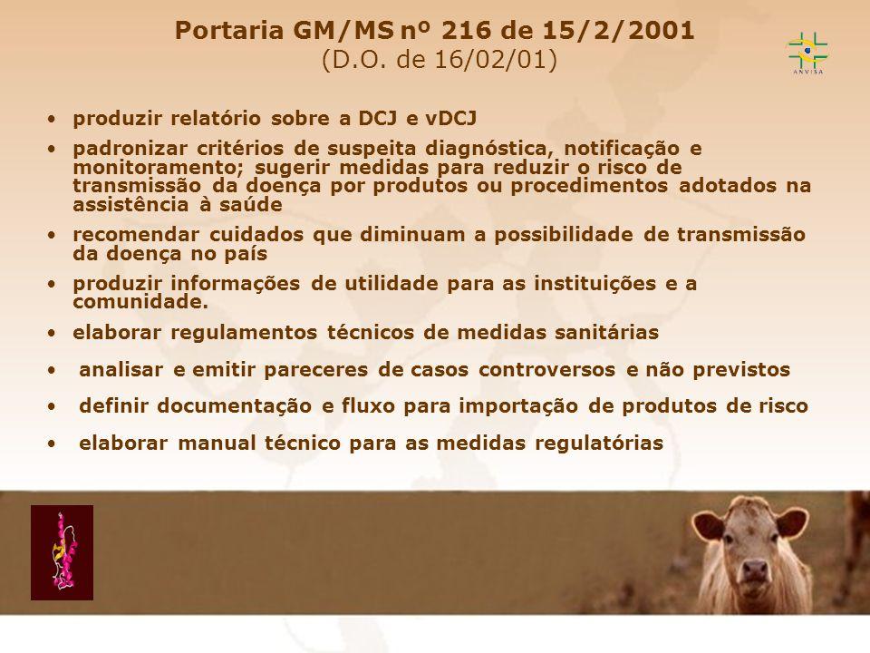 Encefalopatia Espongiforme Transmissível EET Portaria GM/MS nº 216 de 15/2/2001 (D.O. de 16/02/01) produzir relatório sobre a DCJ e vDCJ padronizar cr