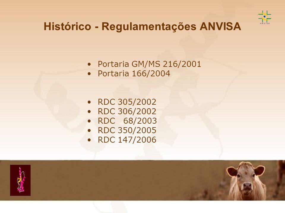 Encefalopatia Espongiforme Transmissível EET Histórico - Regulamentações ANVISA Portaria GM/MS 216/2001 Portaria 166/2004 RDC 305/2002 RDC 306/2002 RD