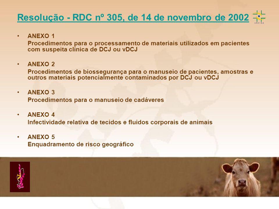 Encefalopatia Espongiforme Transmissível EET Resolução - RDC nº 305, de 14 de novembro de 2002 ANEXO 1 Procedimentos para o processamento de materiais